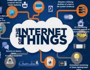 Pengertian Internet of Things (IOT), Manfaat, Tujuan Hingga Cara Kerjanya