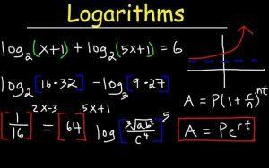 Apa Itu Logaritma, Sifat, Kegunaan, Rumus Hingga Contoh Soalnya